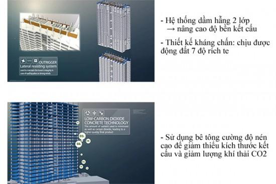 toa-nha-lotte-center-viet-nam-23 (1)