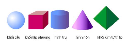 7-yeu-to-co-ban-cua-nghe-thuat-tao-hinh (1)