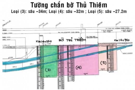 ham_thu_thiem_kien_truc_ham_dim (6)