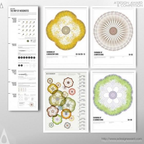 ket-qua-giai-bach-kim-a-design-award-2014-2015 (6)