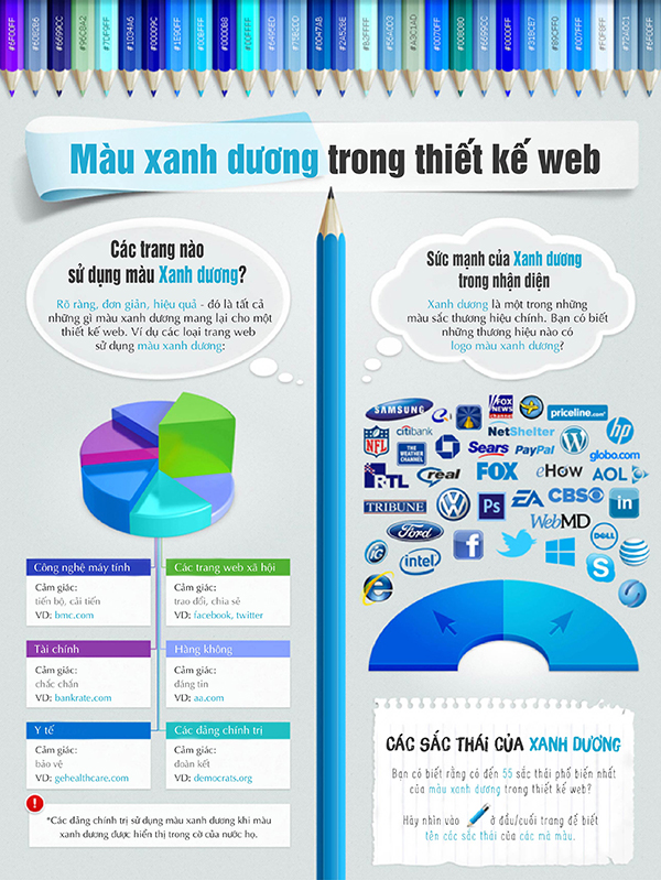 Sức mạnh tuyệt vời của màu xanh dương trong thiết kế web.