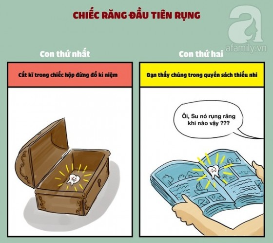 tranh-vui-khac-biet-180-do-ve-phan-ung-cua-me-khi-nuoi-con-dau-va-con-thu (2)