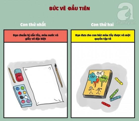 tranh-vui-khac-biet-180-do-ve-phan-ung-cua-me-khi-nuoi-con-dau-va-con-thu (3)