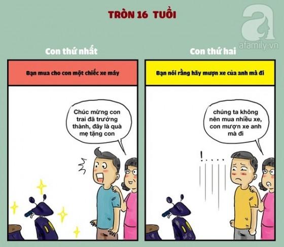 tranh-vui-khac-biet-180-do-ve-phan-ung-cua-me-khi-nuoi-con-dau-va-con-thu (6)