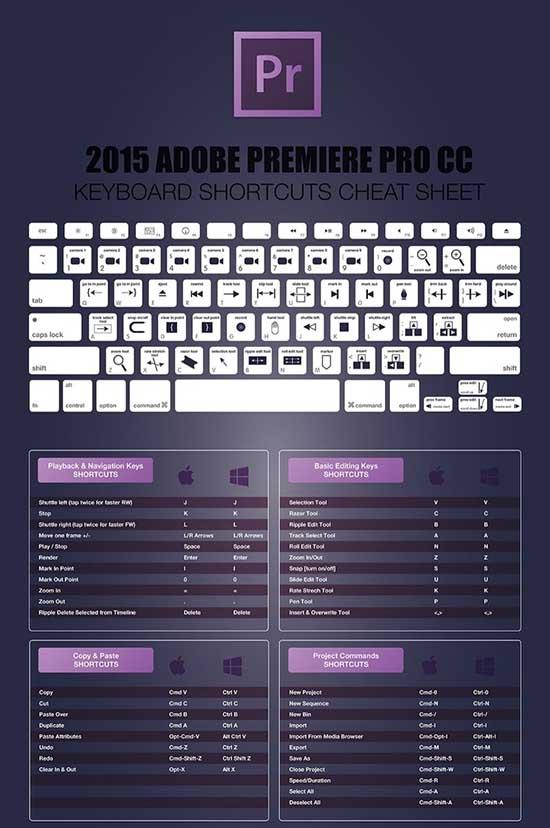 phim tắt Adobe Premier Pro CS6