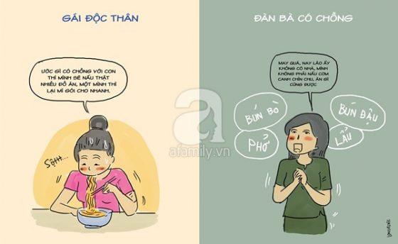 tranh-vui-nhung-dieu-them-muon-cua-gai-doc-than-va-gai-co-chong-6