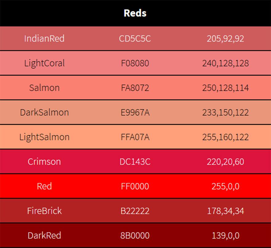 Bảng mã màu CSS3 HEX đỏ