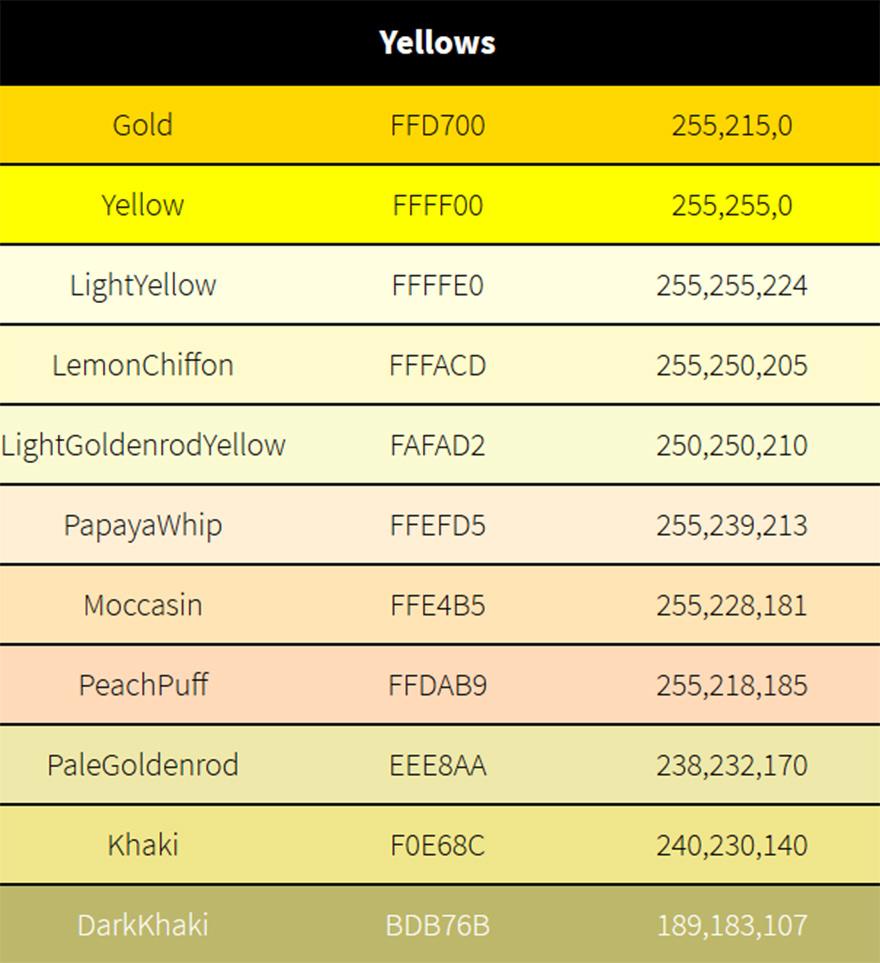 Bảng mã màu CSS3 HEX vàng