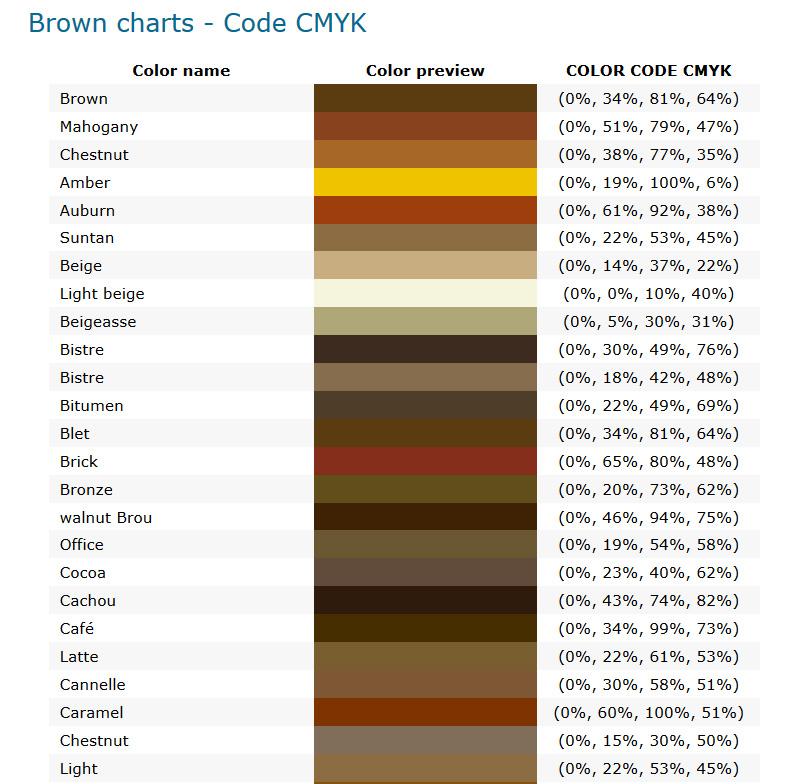 Bảng mã màu CMYK nâu 1