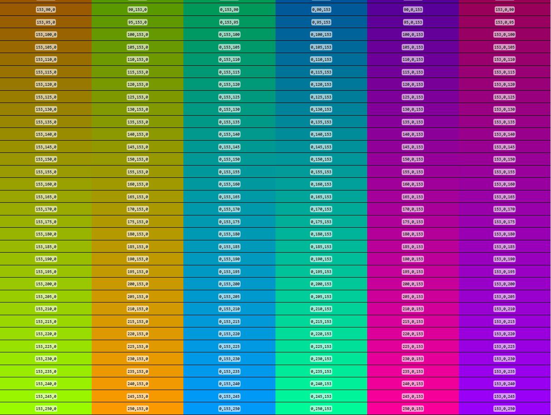 Bảng màu RGB mã 153 2