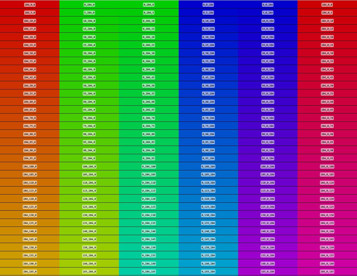 bảng màu rgb mã 204