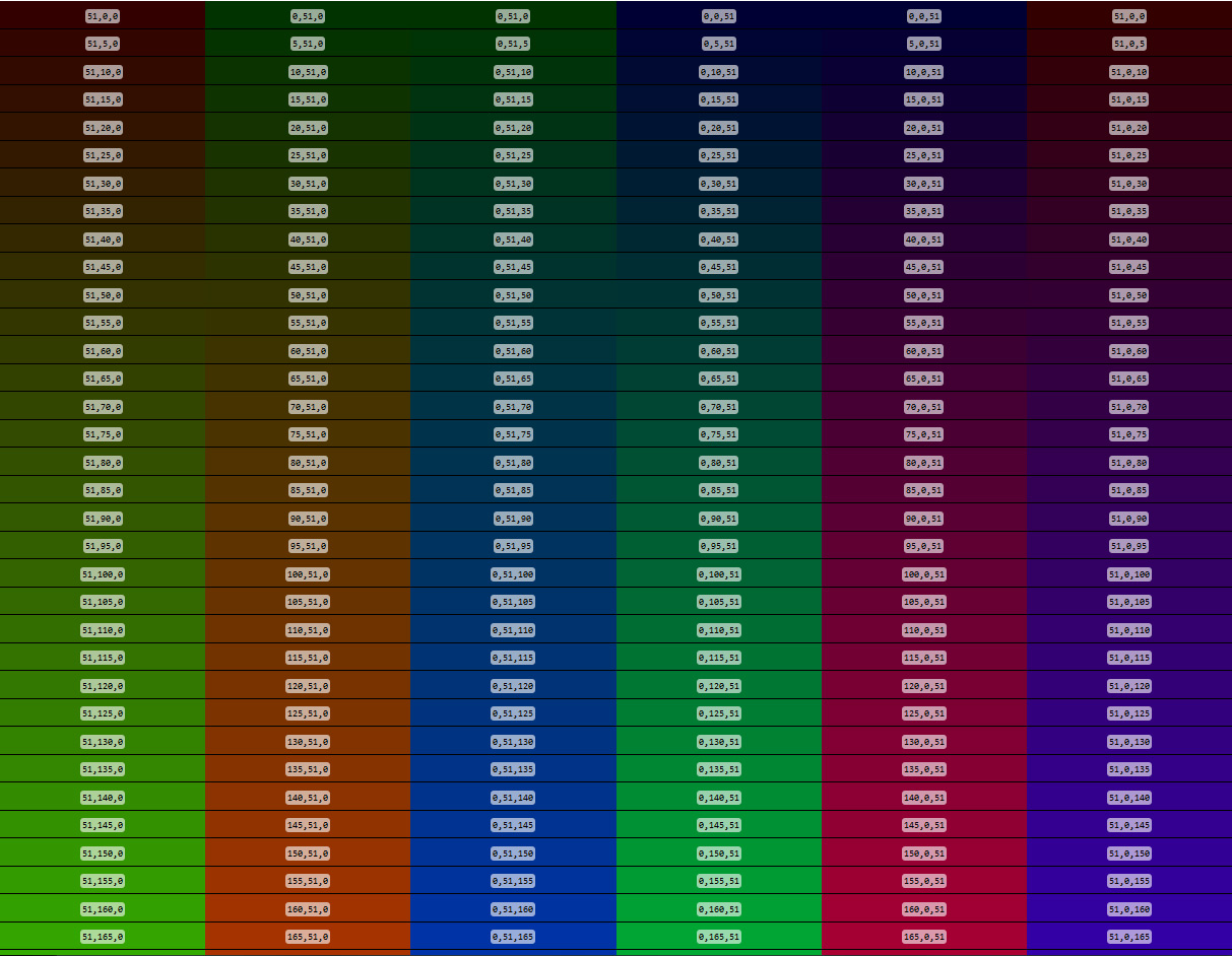 Bảng màu RGB mã 51