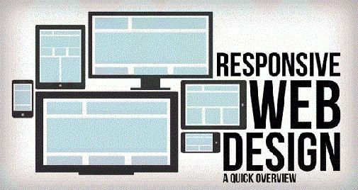 tong-quan-ve-responsive-web-design